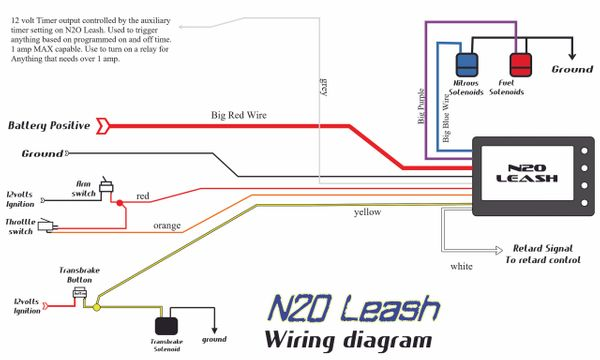 Leash Dual Stage Nitrous Progressive Controller